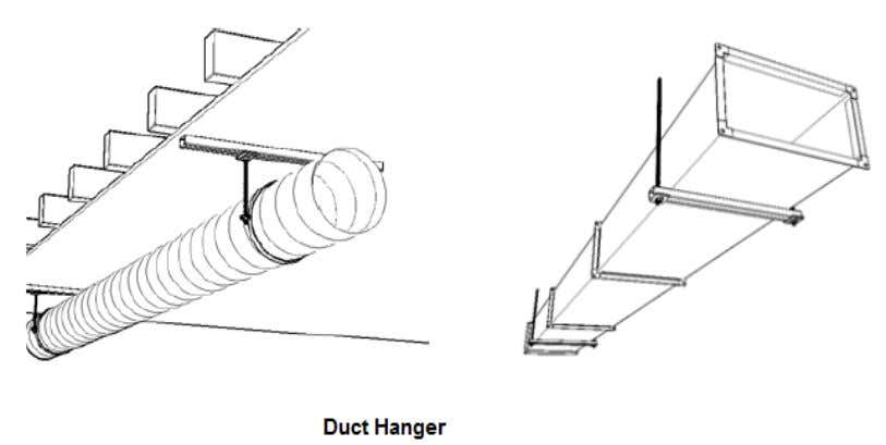 11.6 Duct Hanger Spacing Cross- Sectional Perimeter of Duct Maximum Spacing between Hanger s Horizontal ducts