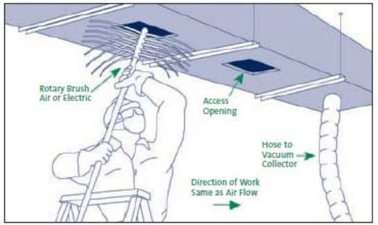 Inspection of each duct section and related components is performed to determine if the duct is