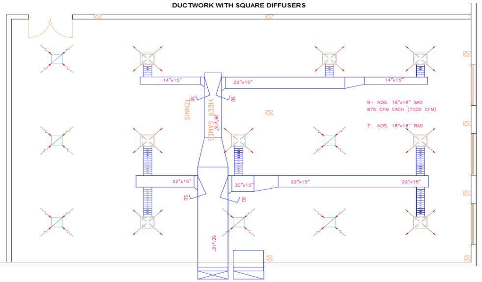 TYPICAL DUCT LAYOUTS Annexure 1
