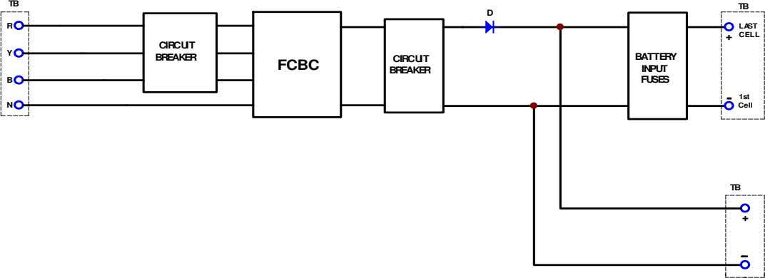TB TB D R LAST + CELL CIRCUIT Y BREAKER BATTERY CIRCUIT FCBC INPUT BREAKER