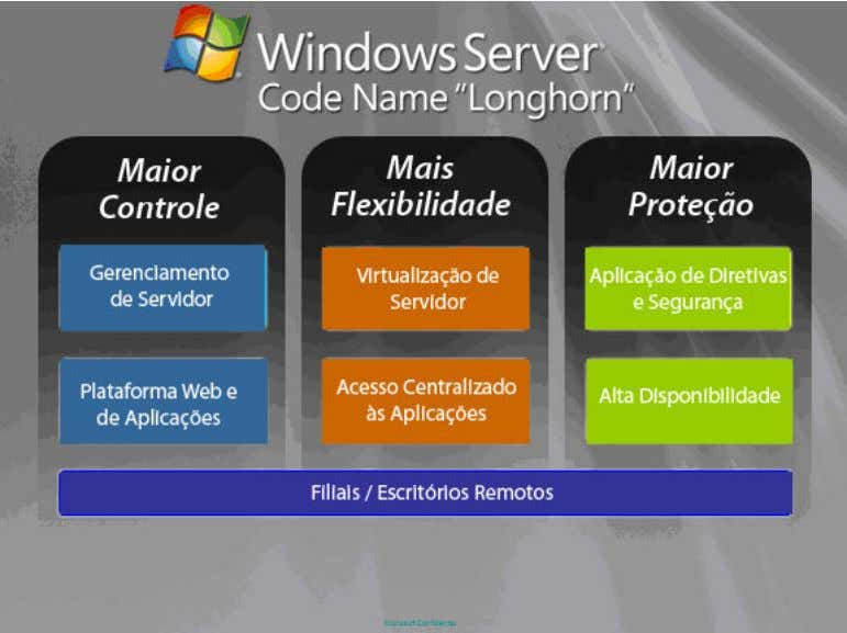 "descreve os sete cenários do Windows Server ""Longhorn"": Guia do Revisor do Windows Server ""Longhorn"" Beta"