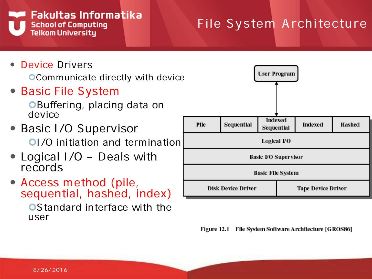 File System Architecture  Device Drivers Communicate directly with device  Basic File System Buffering,