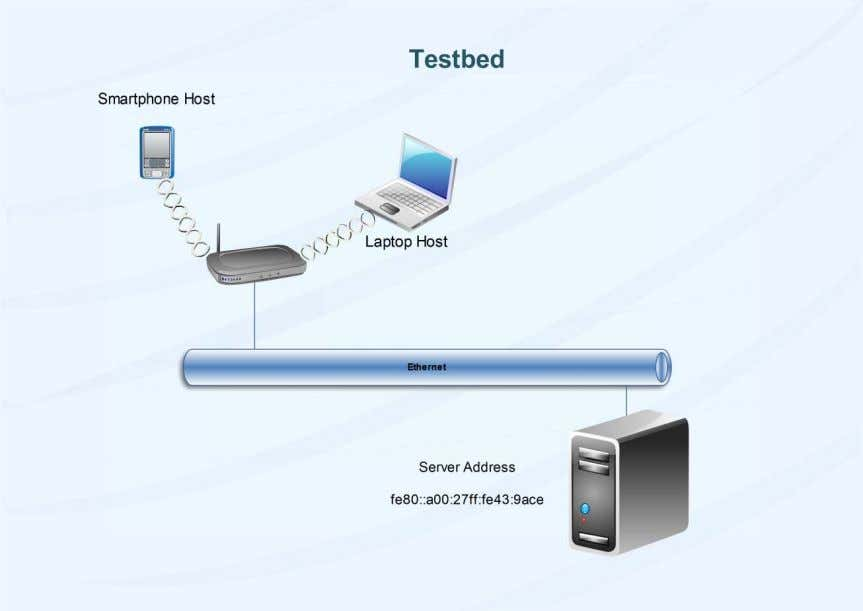served as a testbed for the following configuration tests. Figure 14 – Auto-configuration testbed The server