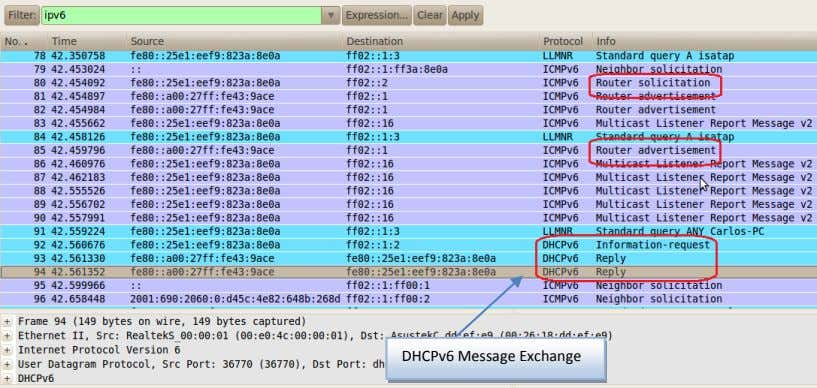 DHCPv6 Message Exchange