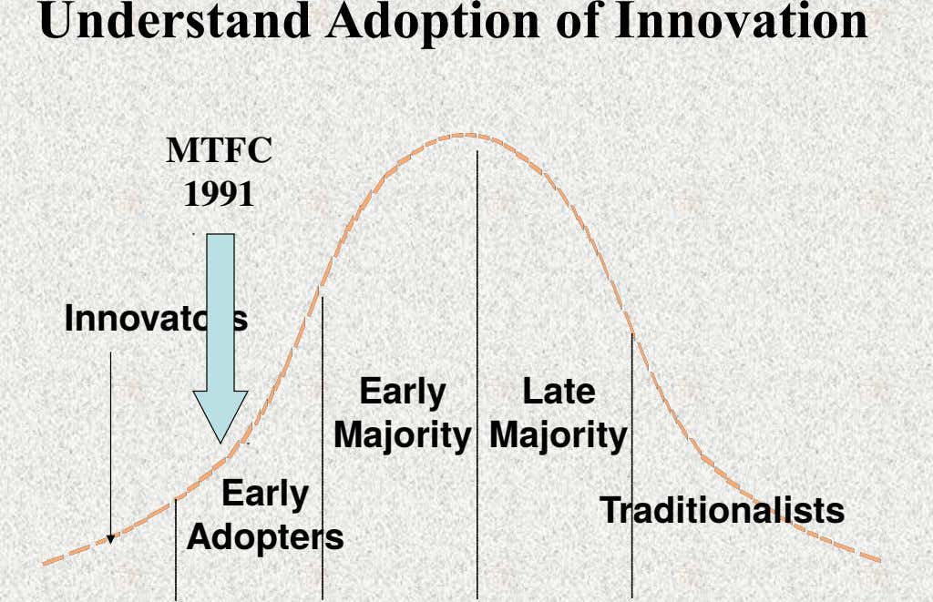 Understand Adoption of Innovation MTFC 1991 Innovators Early Late Majority Majority Early Traditionalists Adopters