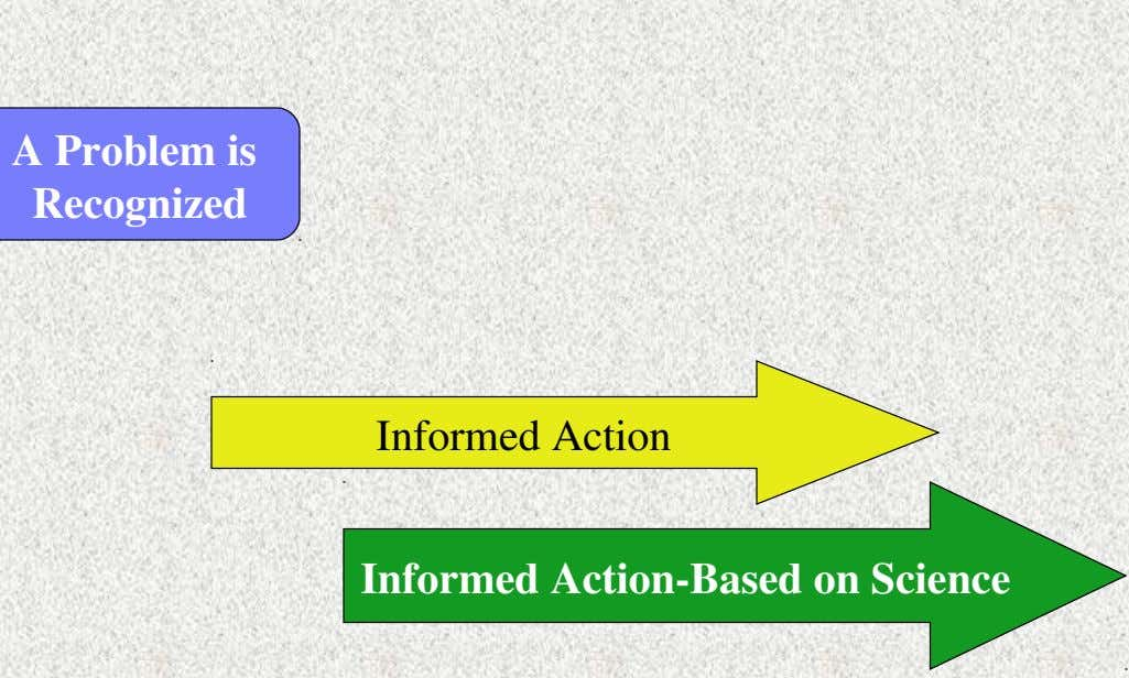 A Problem is Recognized Informed Action Informed Action­Based on Science