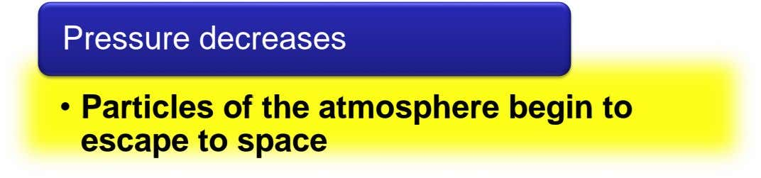 Pressure decreases • Particles of the atmosphere begin to escape to space