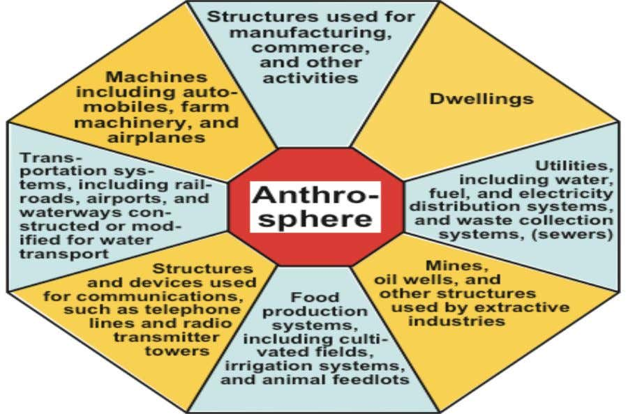 THE ANTHROSPHERE