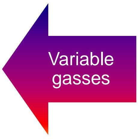Variable gasses