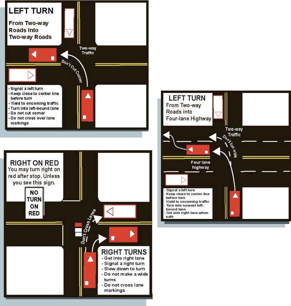 "turn is ""left turn, left lane"" and ""right turn, right lane."" The Following Diagrams Illustrate a"