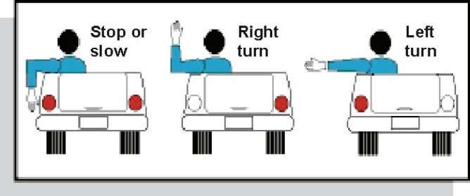 (except on driving tests) illustrated below may be used: Turning at Intersections When making a turn