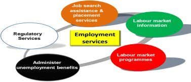 Job search assistance & placement services Labour market information Regulatory Employment Services services
