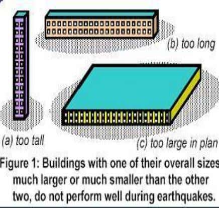of functionality should be limited for more frequent ones Destruction due to undesirable design: Earthquakes cause