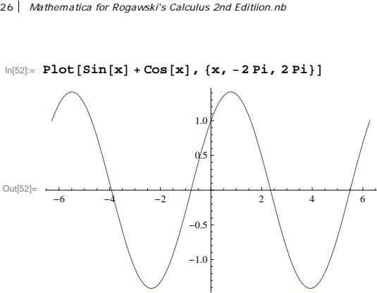 26 Mathematica for Rogawski's Calculus 2nd Editiion.nb In[52]:= PlotSinx  Cosx, x,  2 Pi,