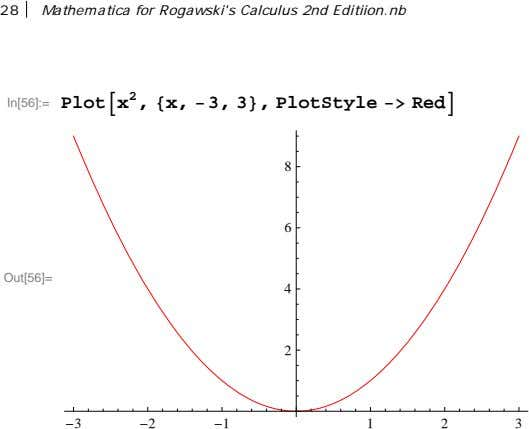 28 Mathematica for Rogawski's Calculus 2nd Editiion.nb In[56]:= Plotx 2 , x,  3, 3,