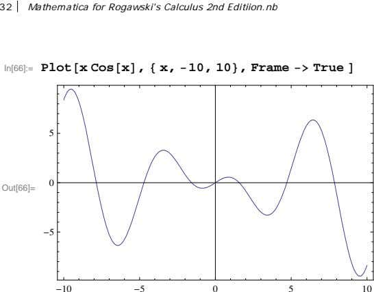 32 Mathematica for Rogawski's Calculus 2nd Editiion.nb In[66]:= Plotx Cosx,  x,  10, 10,
