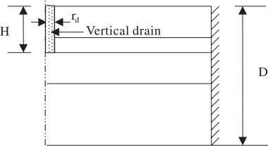 of influence of vertical drains; z , vertical co- ordinate. The thickness D of the soil