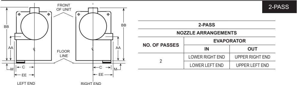 FRONT 2-PASS OF UNIT BB 2-PASS BB NOZZLE ARRANGEMENTS EVAPORATOR NO. OF PASSES AA AA