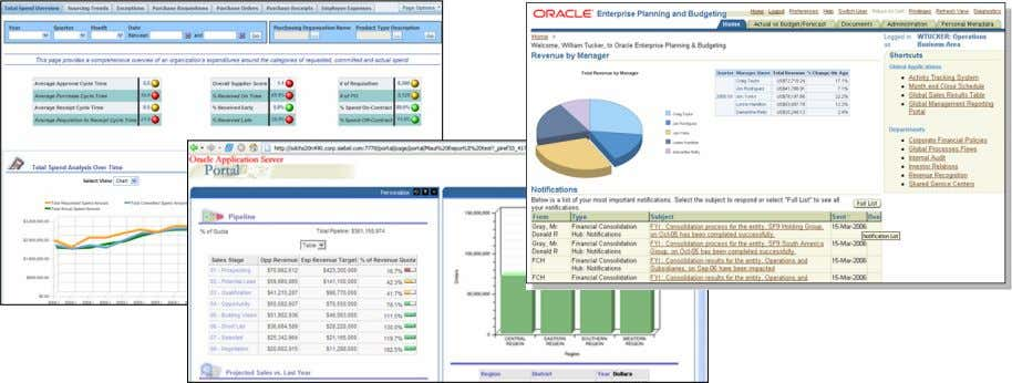 • Portal integration • Embedded directly in Oracle EBS Copyright © 2010, Oracle and/or its affiliates.