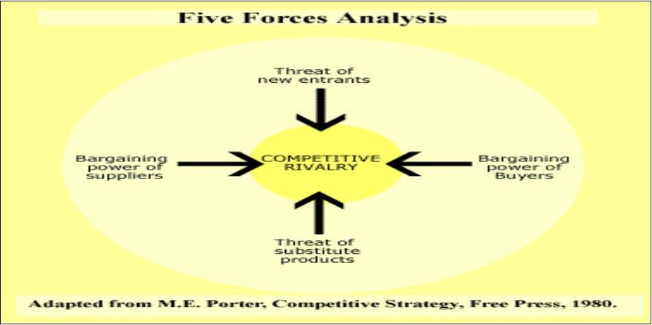 "CLIENTS OF LENOVO :- MICHAEL PORTER""S FIVE FORCES MODEL :- 26"
