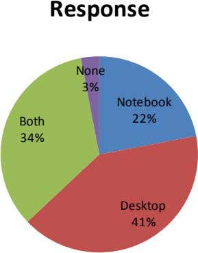 Response None 3% Notebook 22% Both 34% Desktop 41%