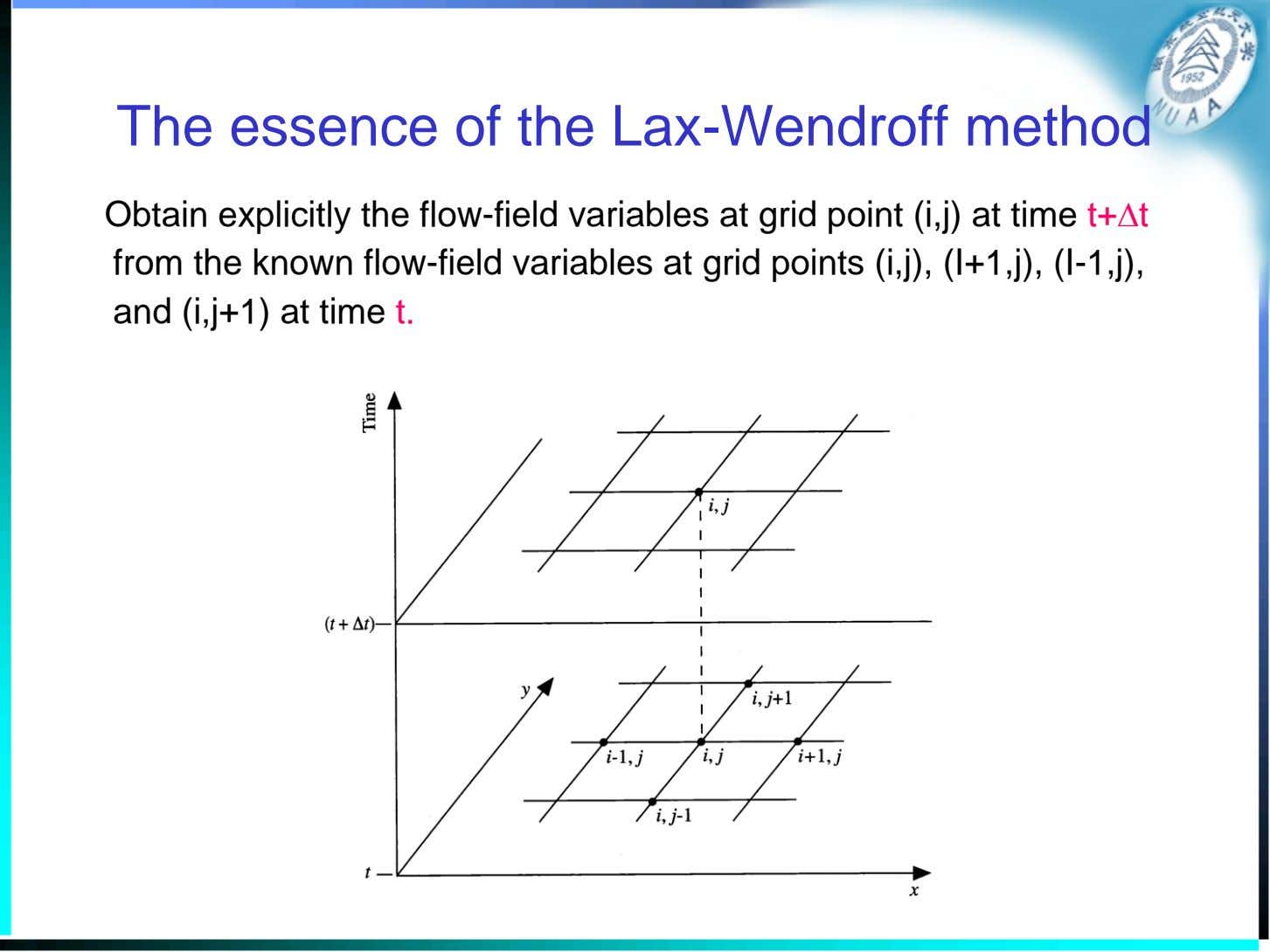 The essence of the Lax-Wendroff method Obtain explicitly the flow-field variables at grid point (i,j)
