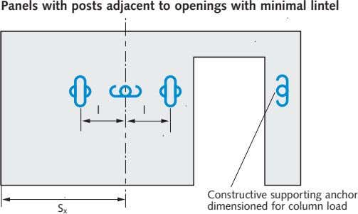 Panels with posts adjacent to openings with minimal lintel l l Constructive supporting anchor dimensioned
