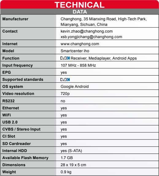 TEcHnIcAL DATA Manufacturer Changhong, 35 Mianxing Road, High-Tech Park, Mianyang, Sichuan, China contact