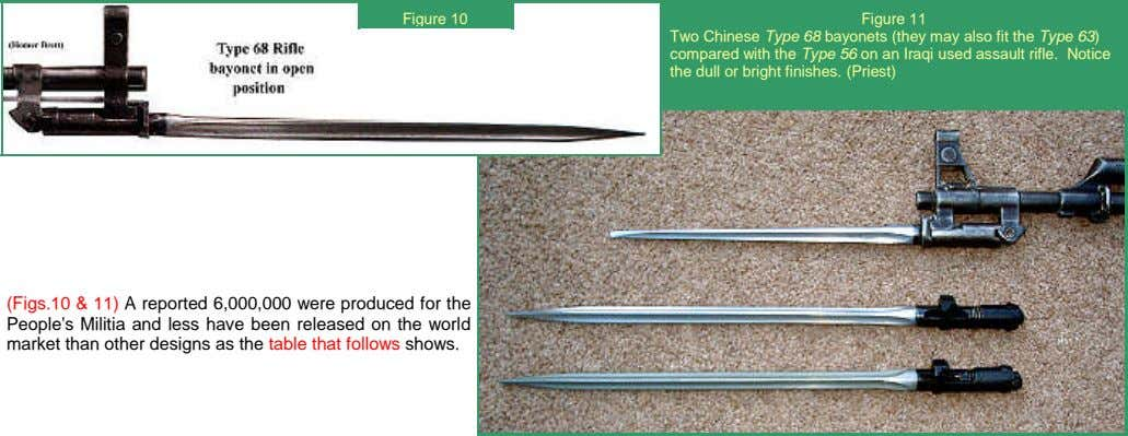 Figure 10 Figure 11 Two Chinese Type 68 bayonets (they may also fit the Type