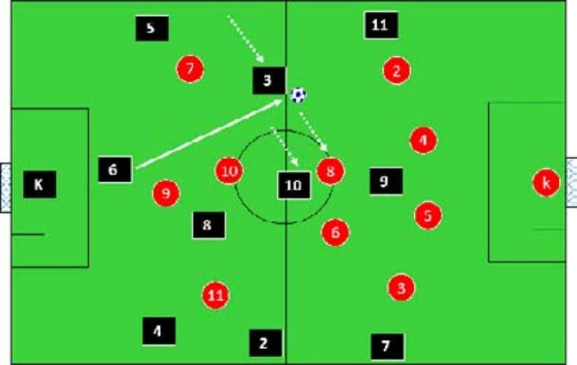 either or depending on how the opponents set up defensively. Watch Pep Guardiola and Bayern Munich