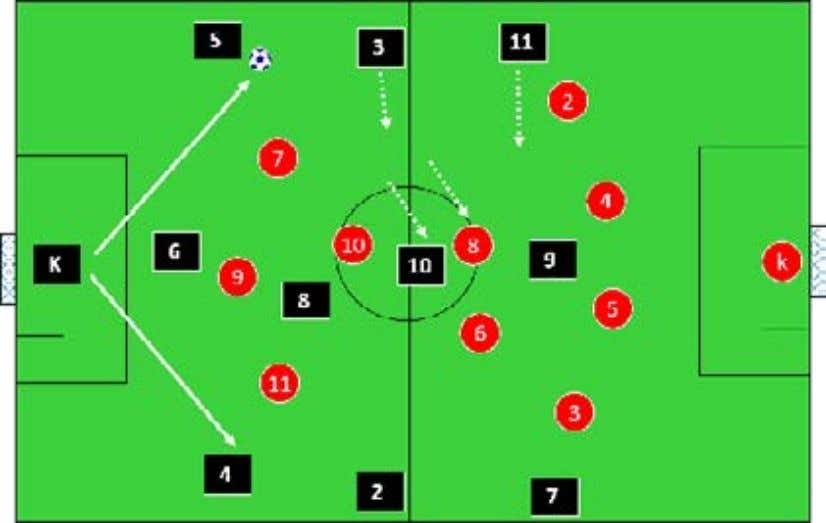 either or depending on how the opponents set up defensively. If opponents (7) and (11) stay