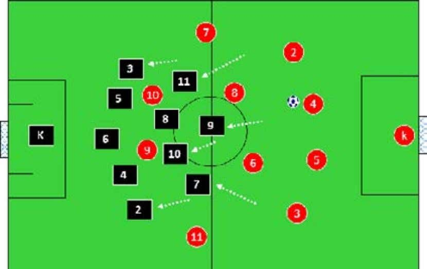 dropping back into midfield to form a midfield 4 with (8). The players are playing in