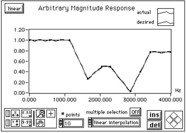 and actual magnitude response of the designed FIR filter. Figure 2-11. Desired and Actual Magnitude Response