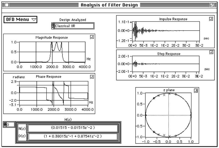 views, you can save the analysis results to text files. Figure 2-12. Analysis of Filter Design