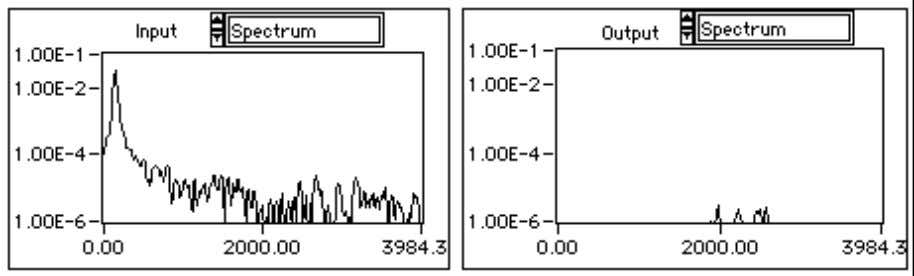 for the spectrum of both the input and filtered signals: Figure 2-14. Switching Displays Digital Filter