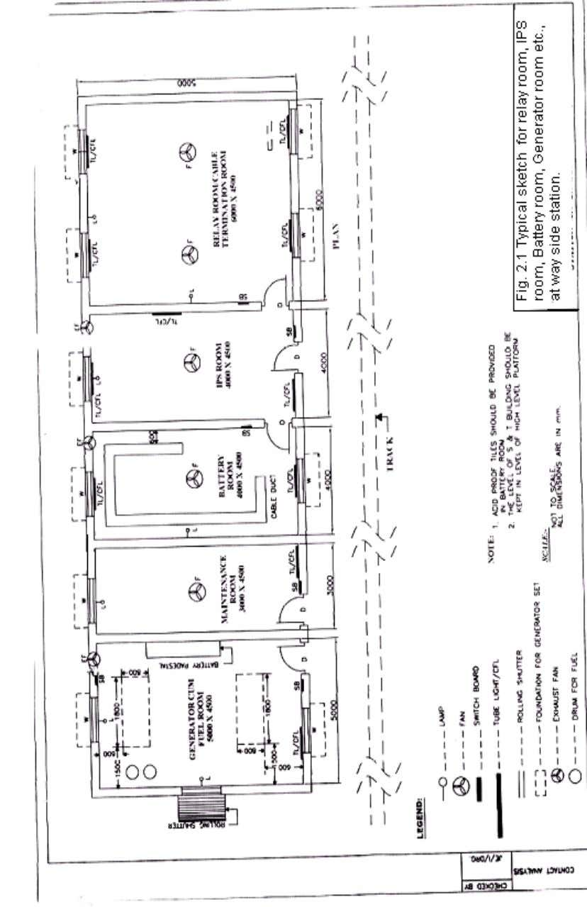 RELAY ROOM EQUIPMENT Fig: 2.1 IRISET Page 52