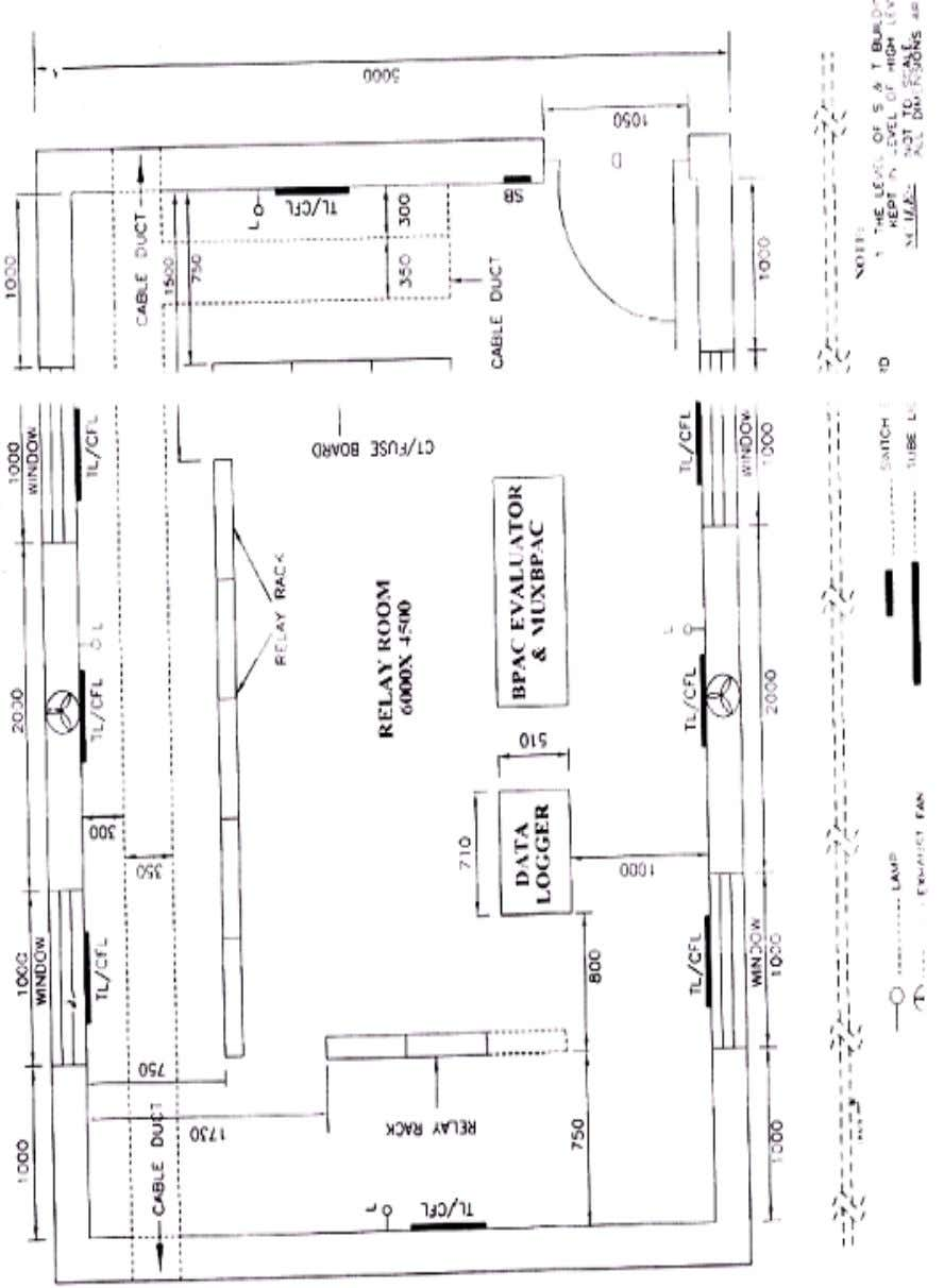 PLACEMENT OF EQUIPMENT IN RELAY ROOM Fig: 2.2 Placement of Equipment in Relay Room Page 53