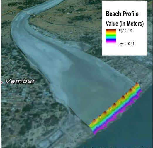 of chloride is between 7813.91 and 36476.5 mg/l (Fig. 6k). Fig. 7 Beach profile map of
