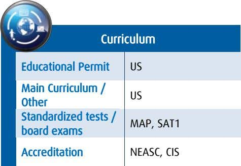 Curriculum Educational Permit US Main Curriculum / Other Standardized tests / board exams US MAP, SAT1