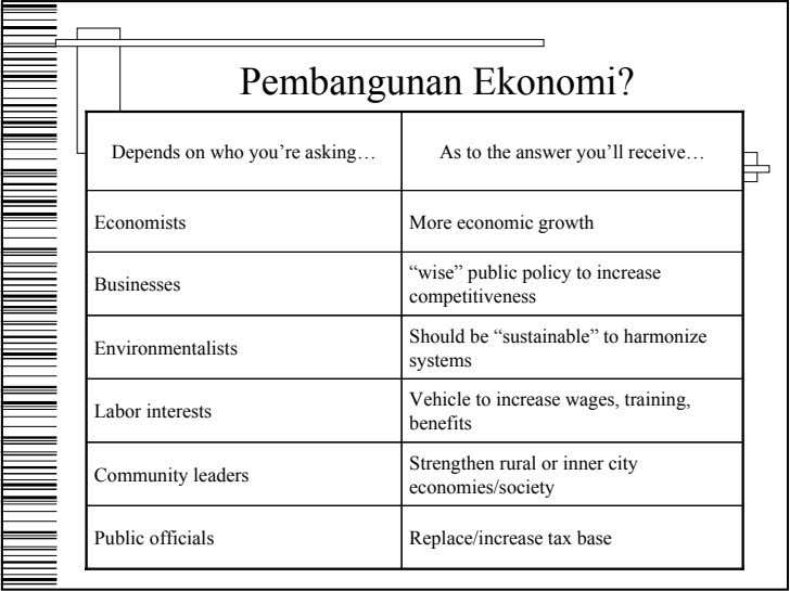 Pembangunan Ekonomi? Depends on who you're asking… As to the answer you'll receive… Economists More