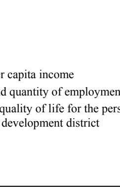 Greater per capita income Quality and quantity of employment opportunities Increased quality of life for