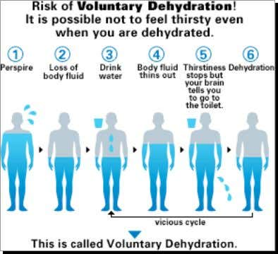9/10/13 Monitoring your Body's PH levels Individuals' daily water requirements can vary due to many factors