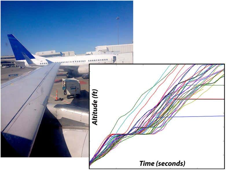 Figure 1-2. Dynamic systems such as aircraft produce a wide variety of data that can