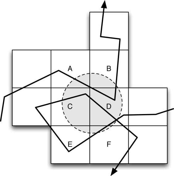 Figure 7-1. To find time windows of series that might intersect with the shaded circle,