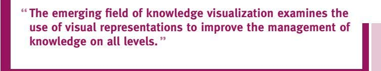 '' The emerging field of knowledge visualization examines the use of visual representations to improve the