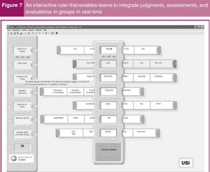 Figure 7 An interactive ruler that enables teams to integrate judgments, assessments, and evaluations in groups
