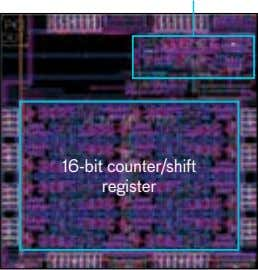 16-bit counter/shift register