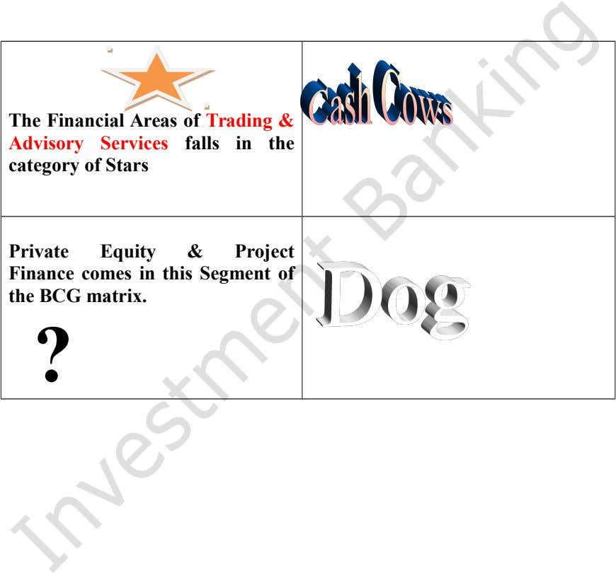 The Financial Areas of Trading & Advisory Services falls in the category of Stars Private Equity