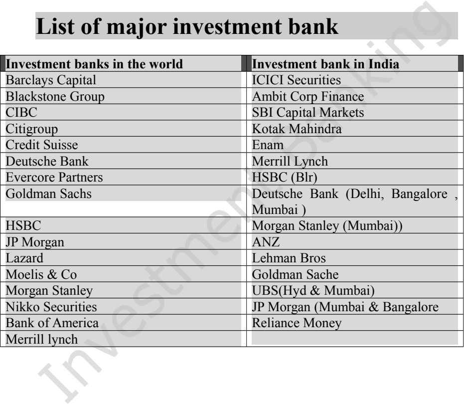 List of major investment bank Investment banks in the world Investment bank in India Barclays Capital