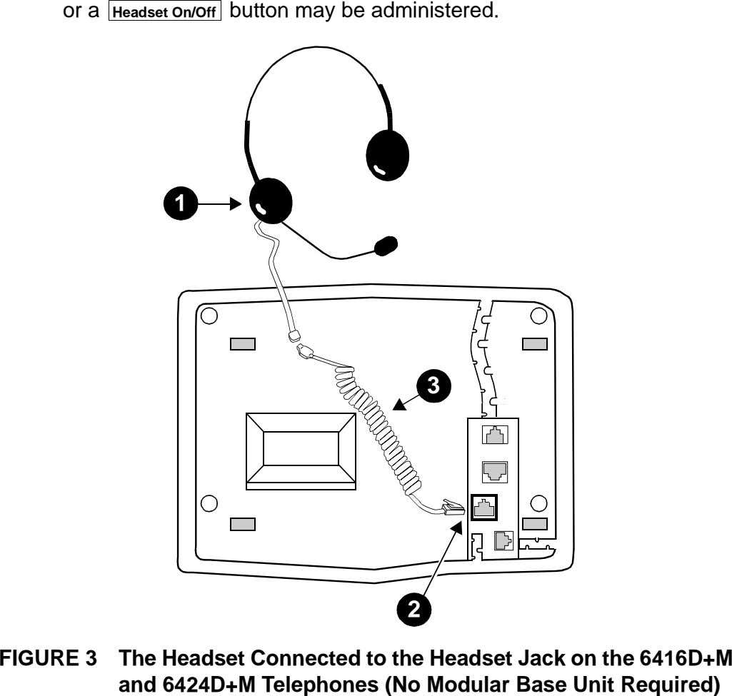 or a Headset On/Off button may be administered. 1 3 2 FIGURE 3 The Headset